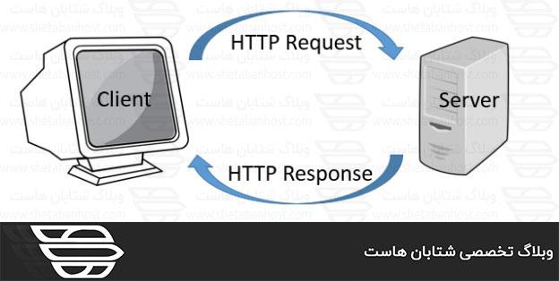 پروتکل HTTP چیست؟