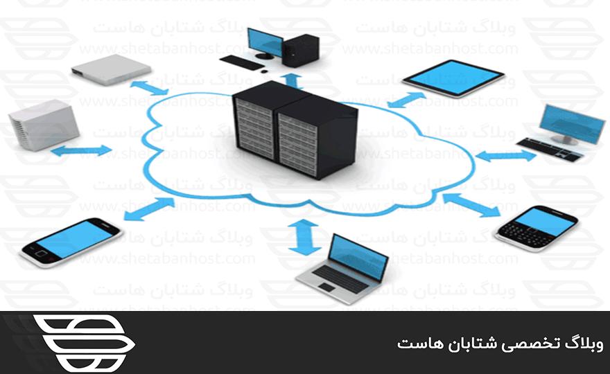 نصب RD Session Host Role Service در ویندوز سرور