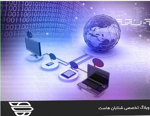 آدرس هاي IP چگونه كار مي كنند