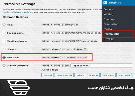 چگونه می توان تاریخ را از URL های وردپرس حذف کرد؟